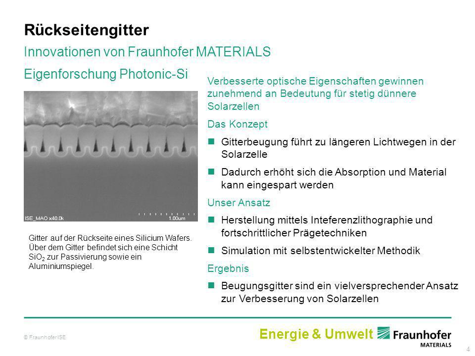 Rückseitengitter Innovationen von Fraunhofer MATERIALS