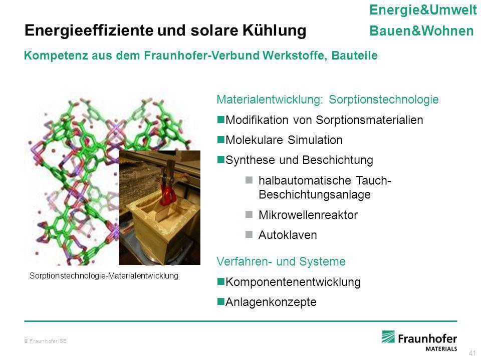 Energieeffiziente und solare Kühlung