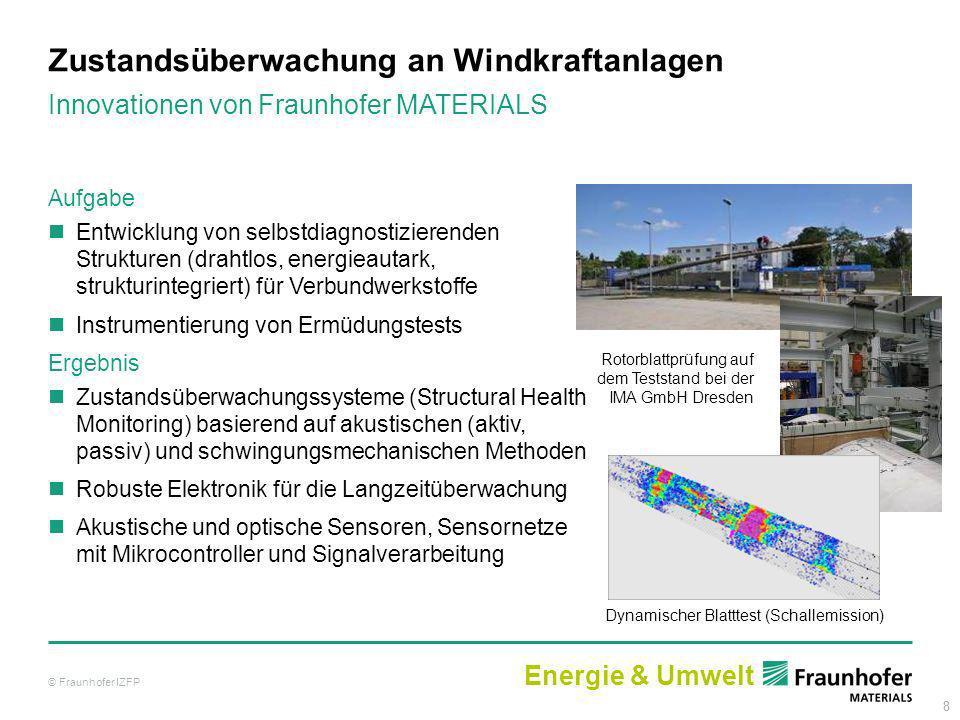 Zustandsüberwachung an Windkraftanlagen