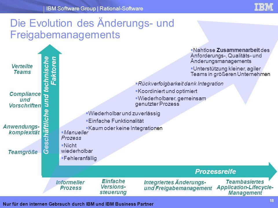 Die Evolution des Änderungs- und Freigabemanagements