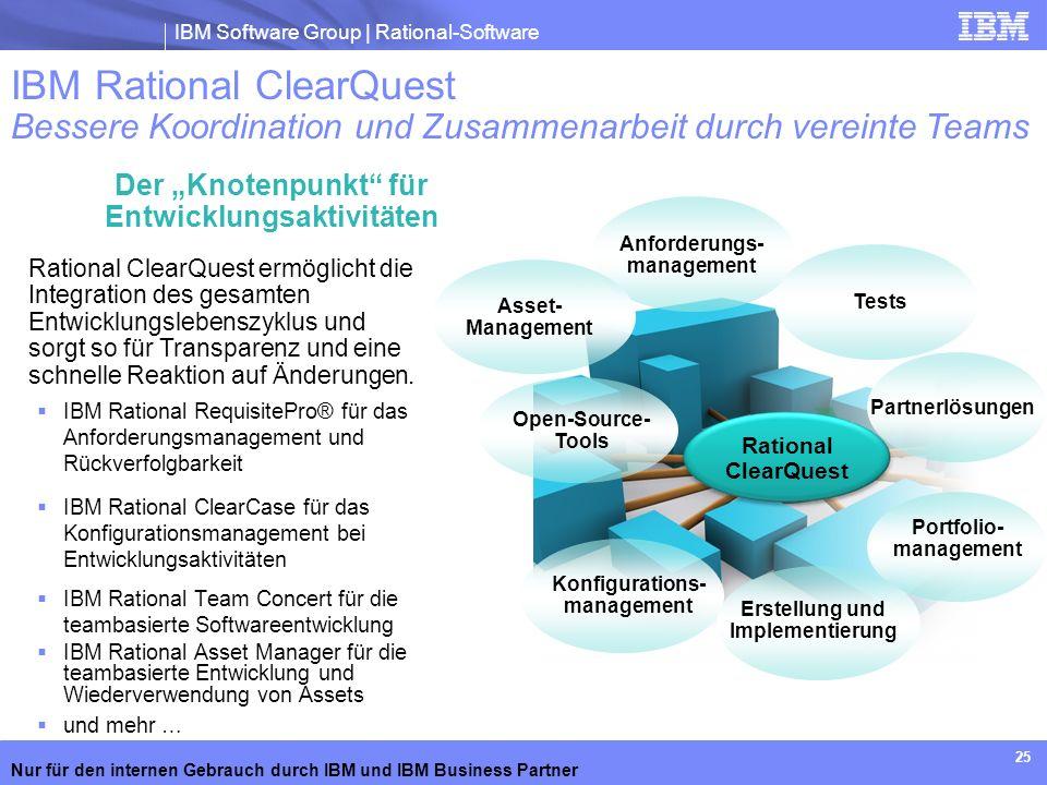IBM Rational ClearQuest Bessere Koordination und Zusammenarbeit durch vereinte Teams