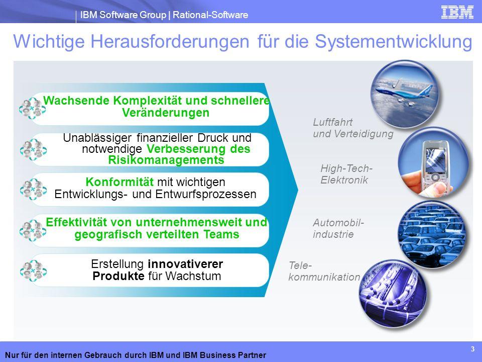 Wichtige Herausforderungen für die Systementwicklung