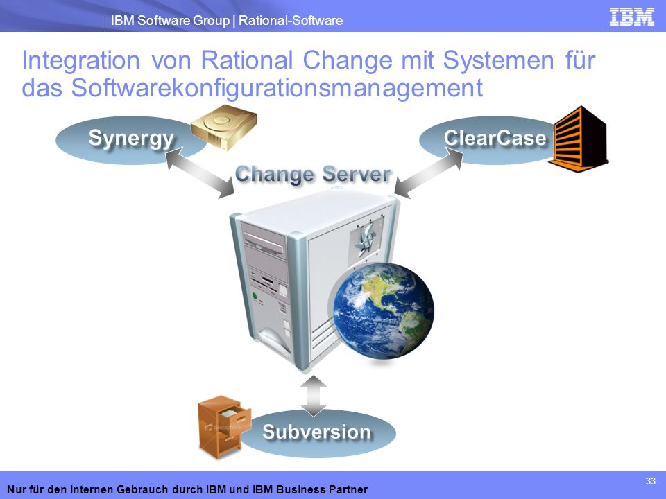 Integration von Rational Change mit Systemen für das Softwarekonfigurationsmanagement