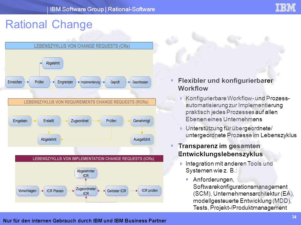 Rational Change Änderungsmanagement während des gesamten Lebenszyklus der System- und Softwareentwicklung.