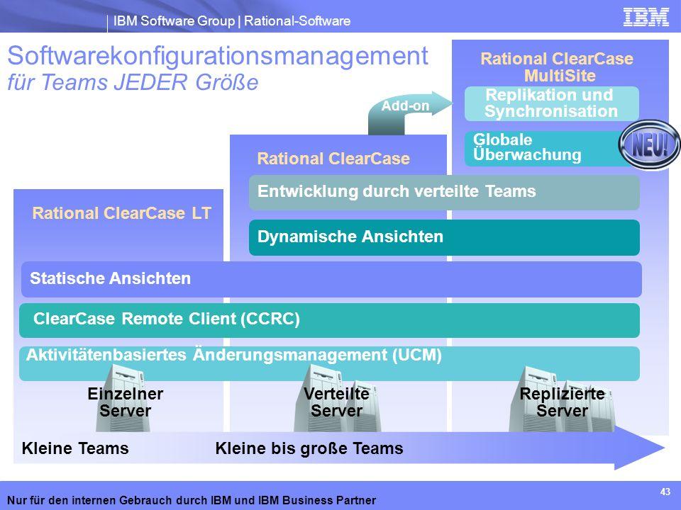 Softwarekonfigurationsmanagement für Teams JEDER Größe
