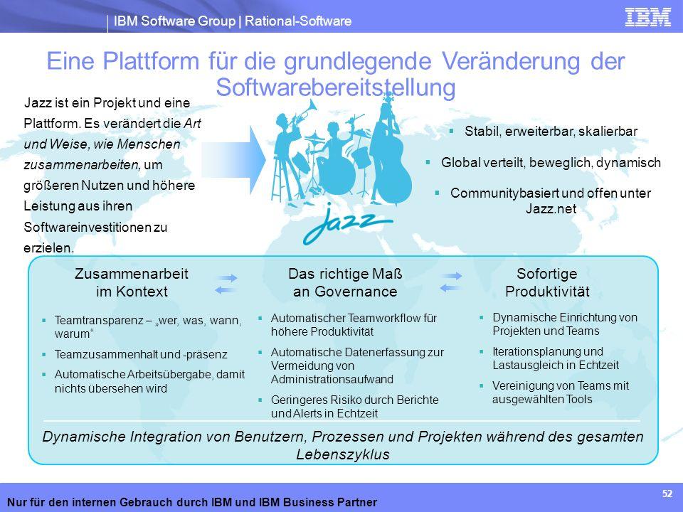 Eine Plattform für die grundlegende Veränderung der Softwarebereitstellung