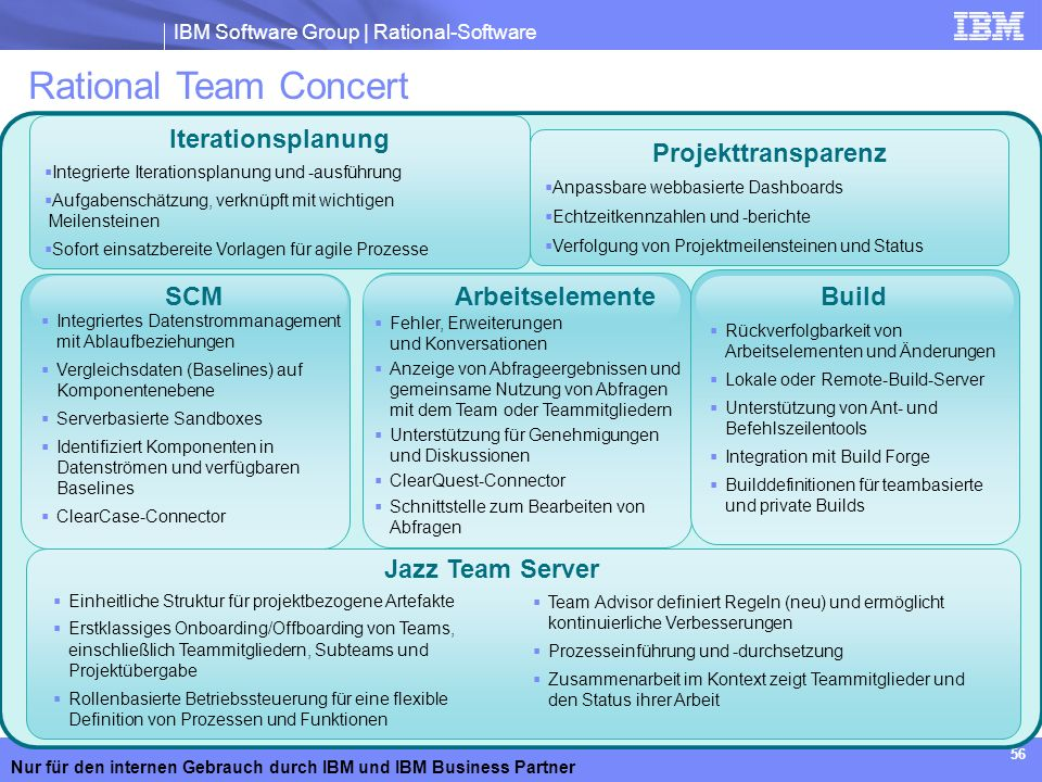 Rational Team Concert Iterationsplanung Projekttransparenz SCM