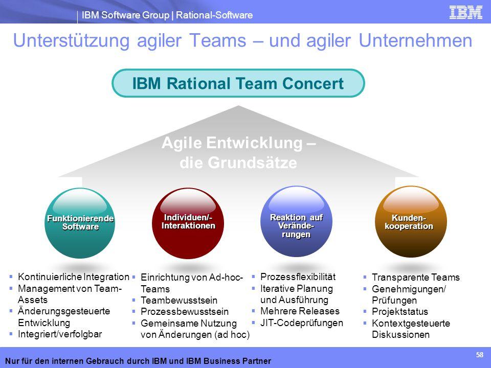 Unterstützung agiler Teams – und agiler Unternehmen