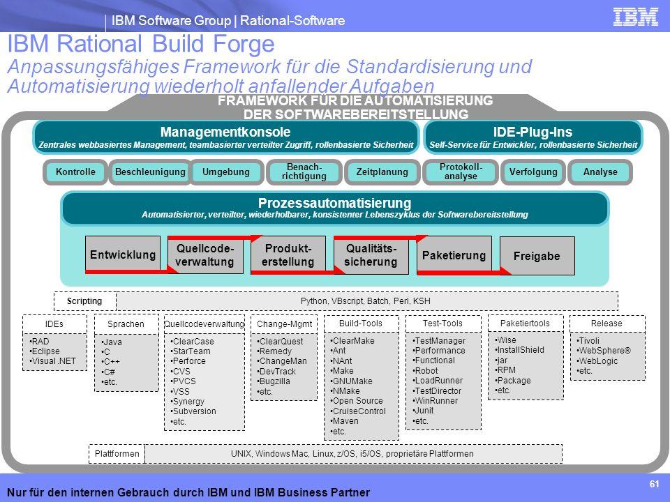 IBM Rational Build Forge Anpassungsfähiges Framework für die Standardisierung und Automatisierung wiederholt anfallender Aufgaben