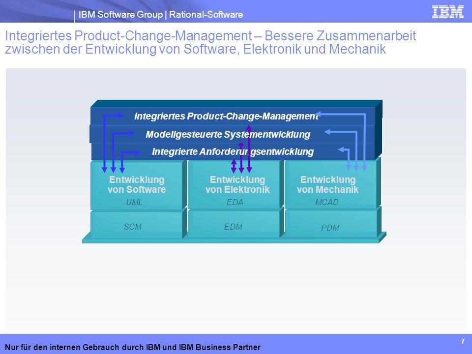 Integriertes Product-Change-Management – Bessere Zusammenarbeit zwischen der Entwicklung von Software, Elektronik und Mechanik