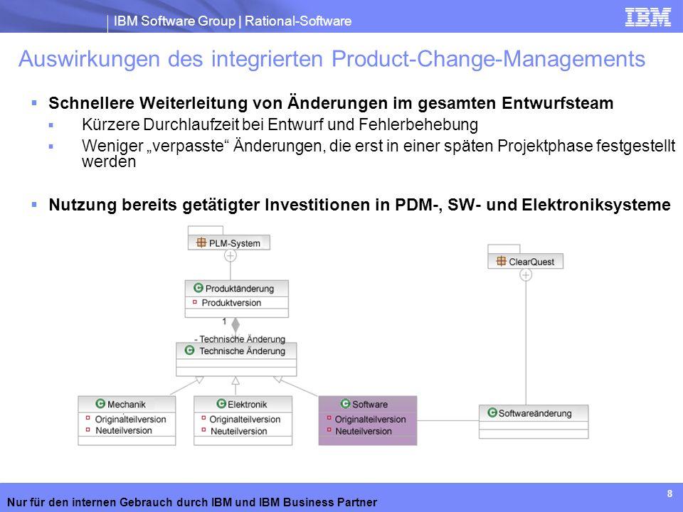 Auswirkungen des integrierten Product-Change-Managements