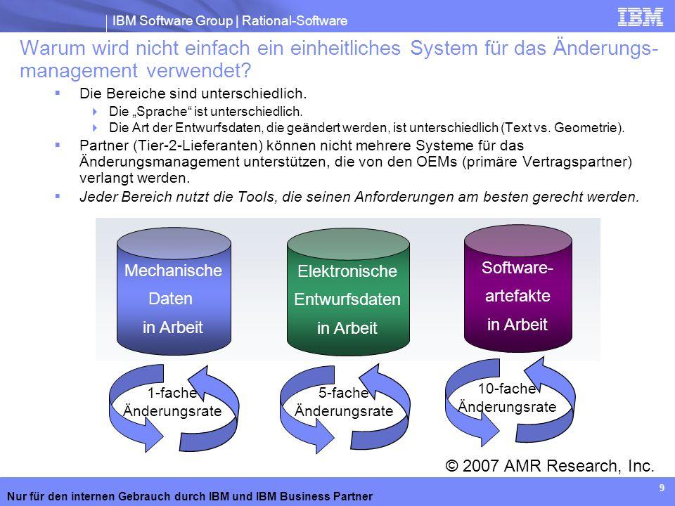 Warum wird nicht einfach ein einheitliches System für das Änderungs-management verwendet