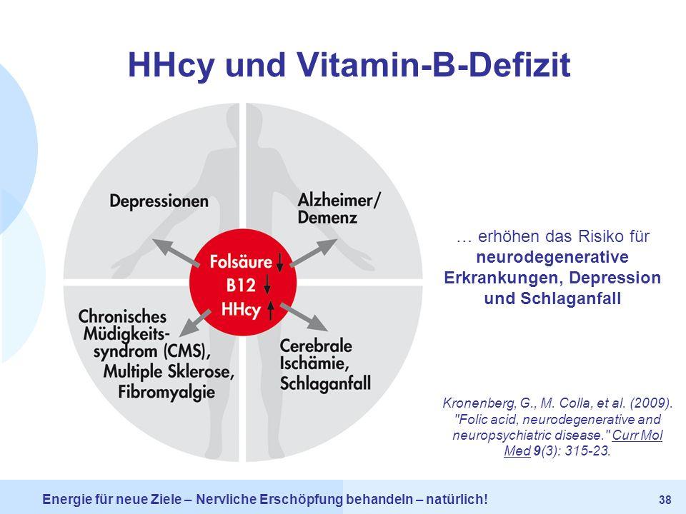 HHcy und Vitamin-B-Defizit