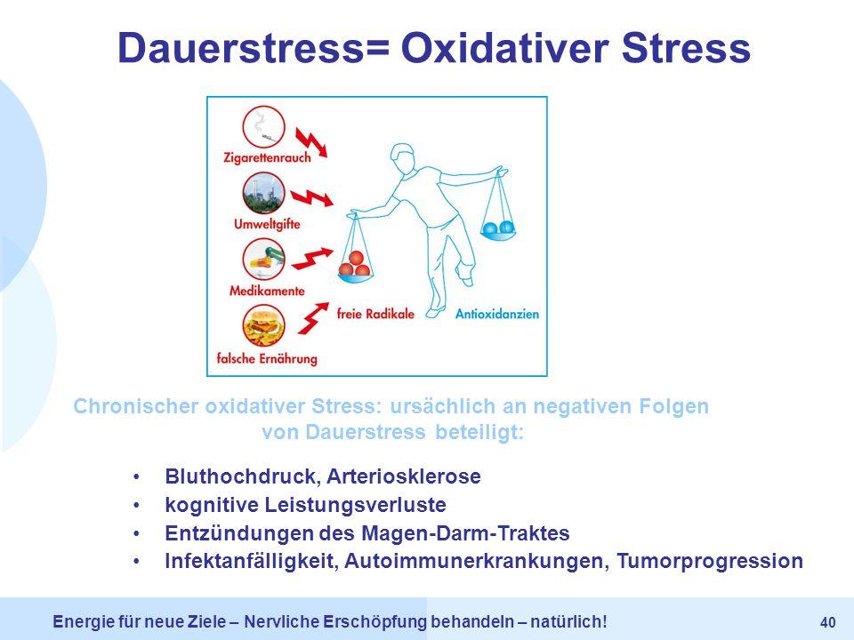 Dauerstress= Oxidativer Stress