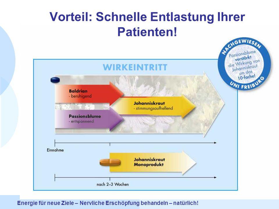 Vorteil: Schnelle Entlastung Ihrer Patienten!