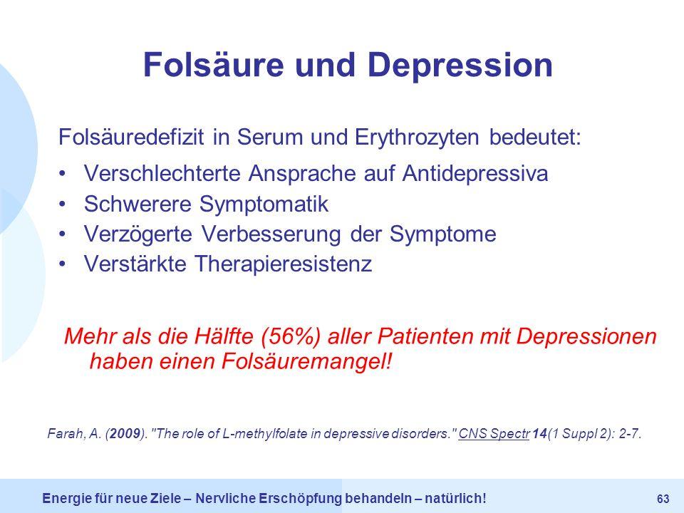 Folsäure und Depression