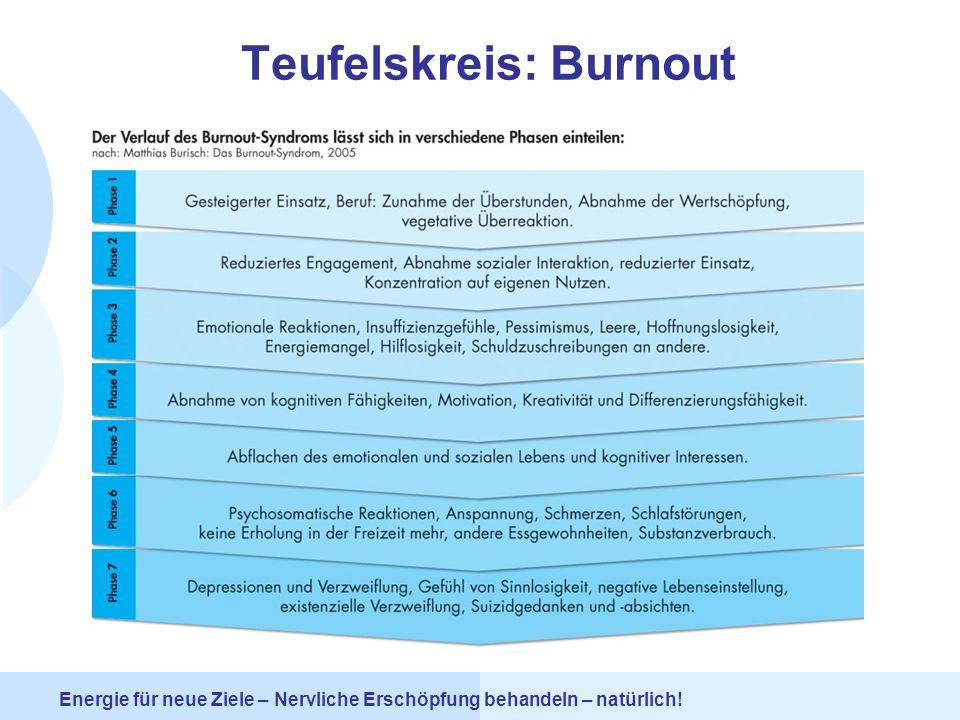 Teufelskreis: Burnout