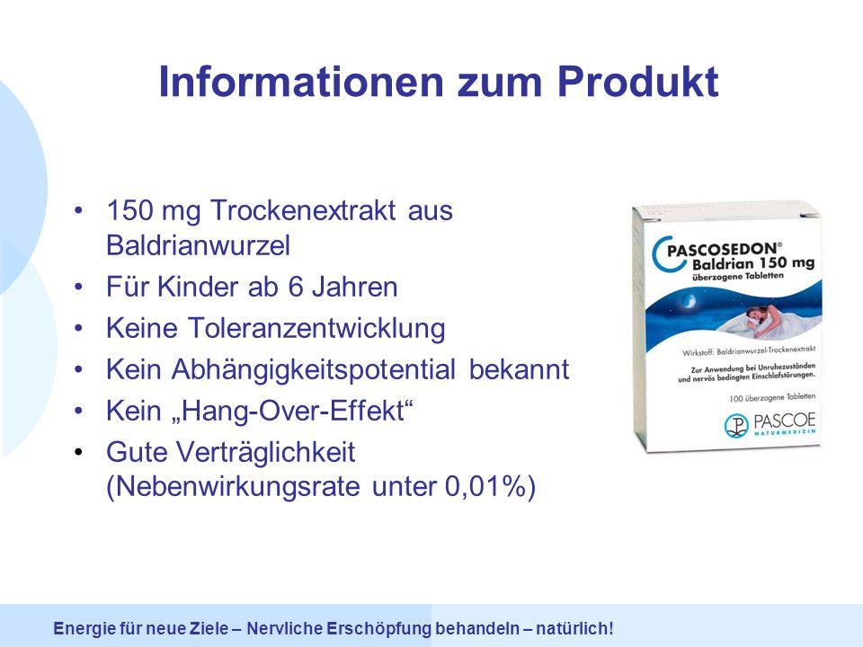 Informationen zum Produkt