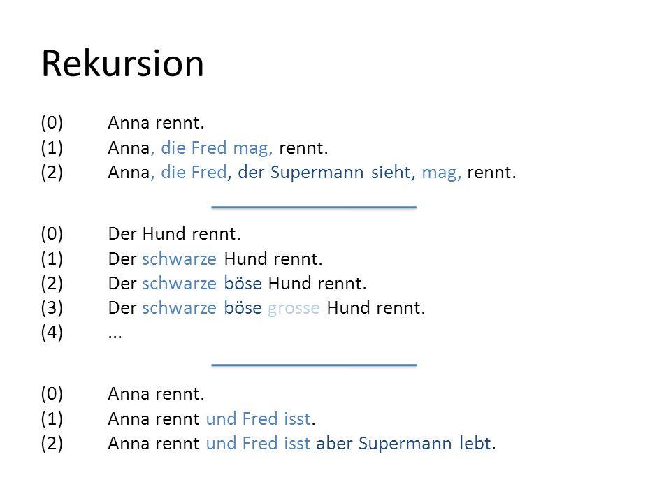 Rekursion (0) Anna rennt. (1) Anna, die Fred mag, rennt. (2) Anna, die Fred, der Supermann sieht, mag, rennt.