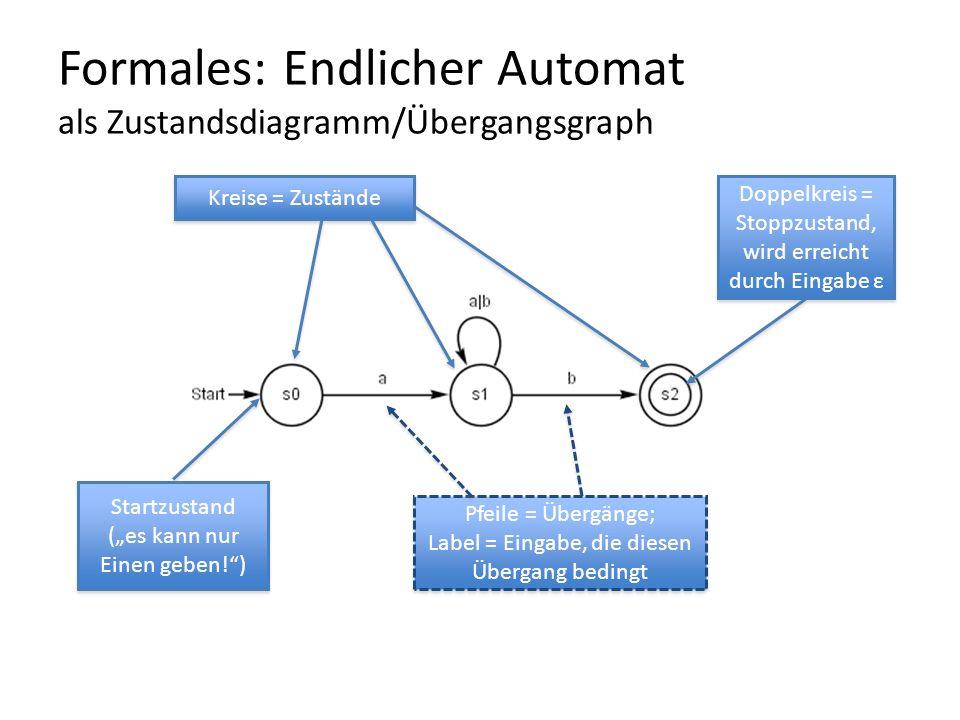 Formales: Endlicher Automat als Zustandsdiagramm/Übergangsgraph