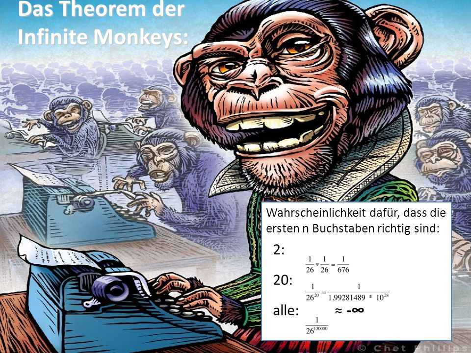Das Theorem der Infinite Monkeys: