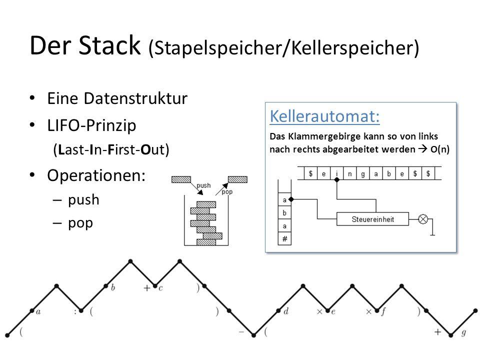 Der Stack (Stapelspeicher/Kellerspeicher)