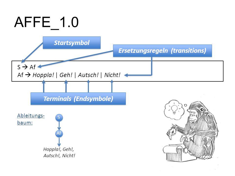 Ersetzungsregeln (transitions) Terminals (Endsymbole)