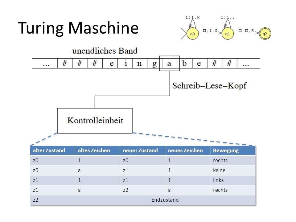 Turing Maschine alter Zustand altes Zeichen neuer Zustand
