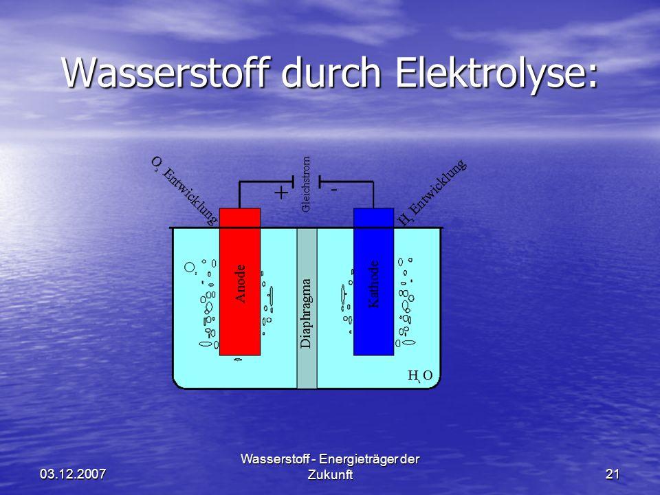 Wasserstoff durch Elektrolyse: