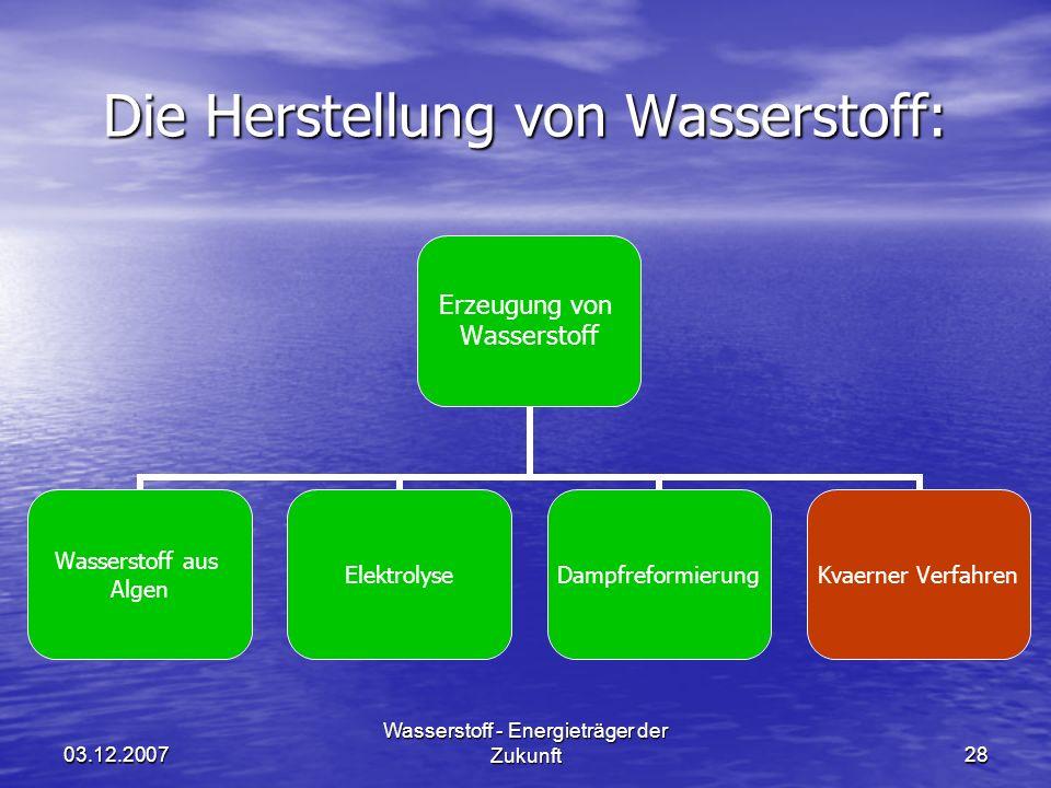 Die Herstellung von Wasserstoff:
