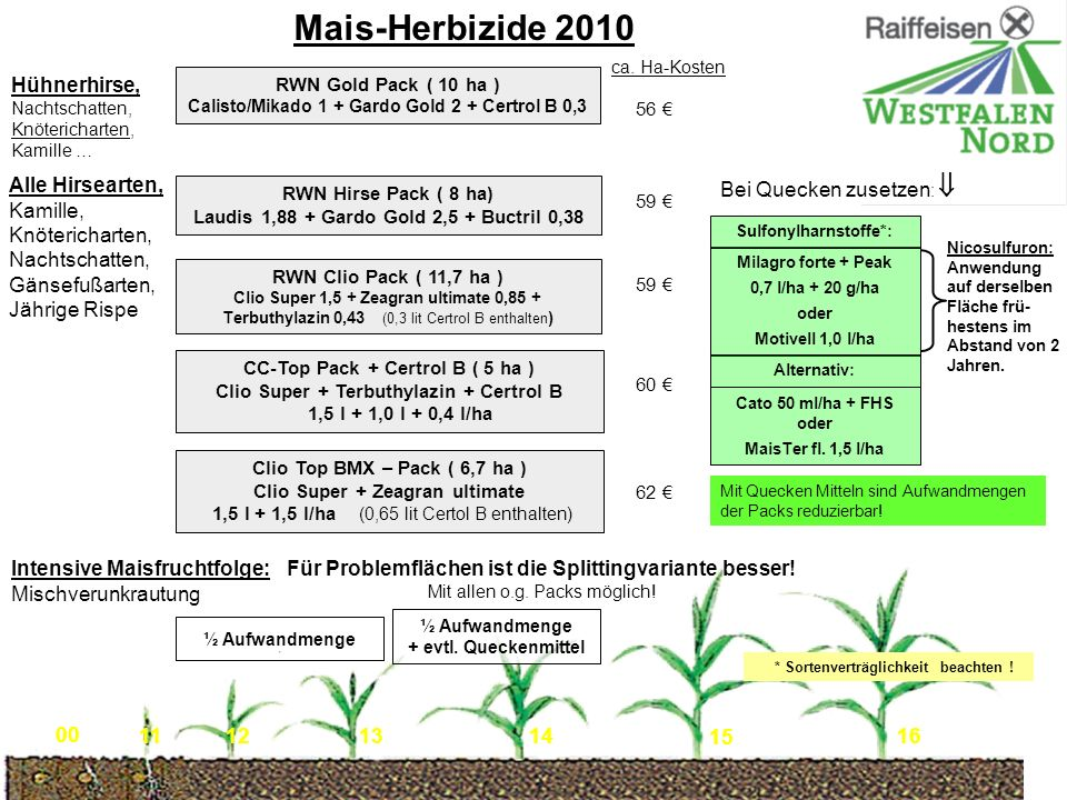 Mais-Herbizide 2010 Hühnerhirse, Alle Hirsearten, Kamille,