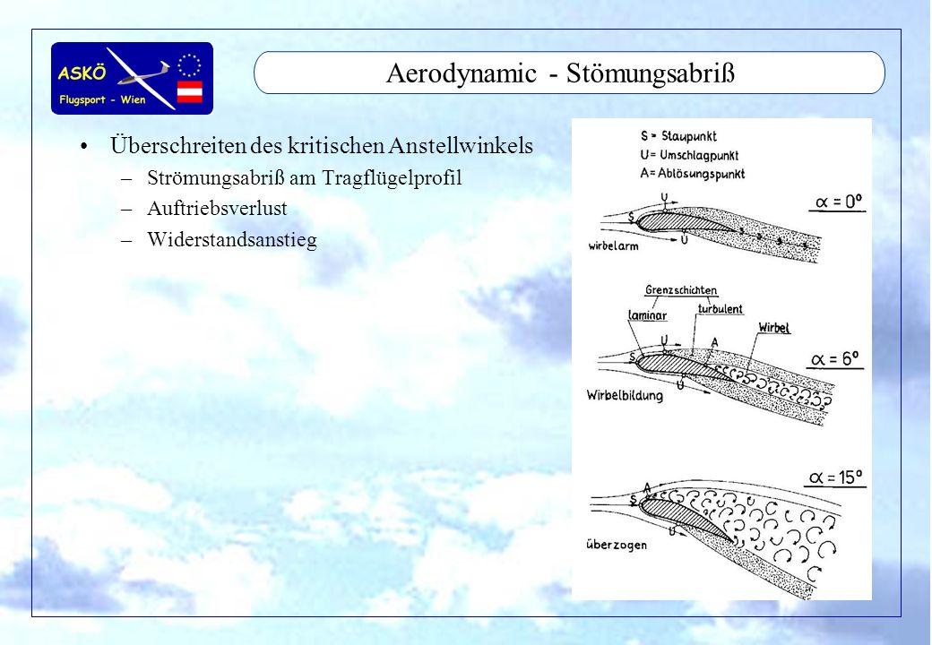 Aerodynamic - Stömungsabriß