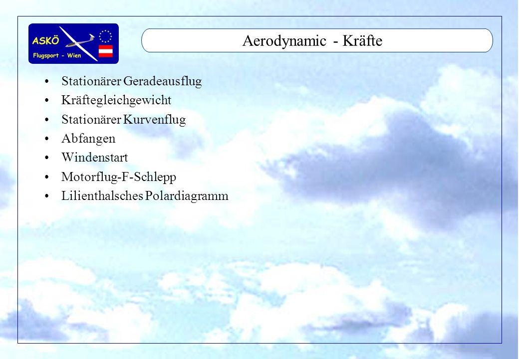 Aerodynamic - Kräfte Stationärer Geradeausflug Kräftegleichgewicht