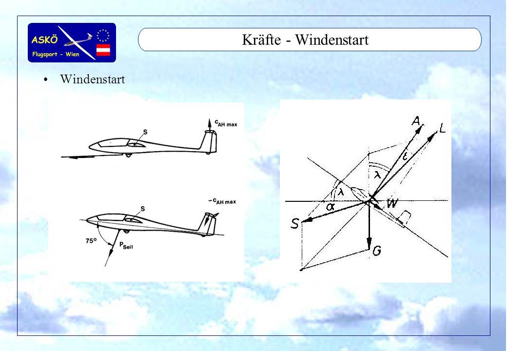 Kräfte - Windenstart Windenstart 11/2001 by Andreas Winkler