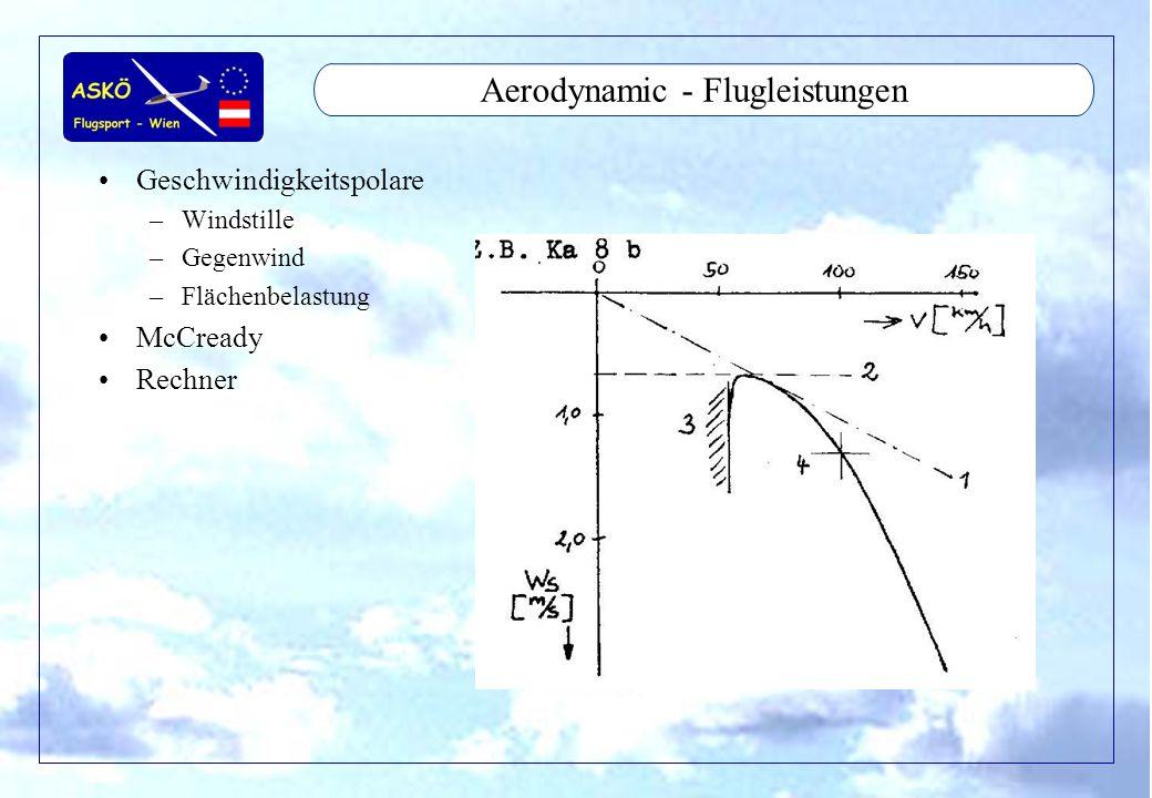 Aerodynamic - Flugleistungen