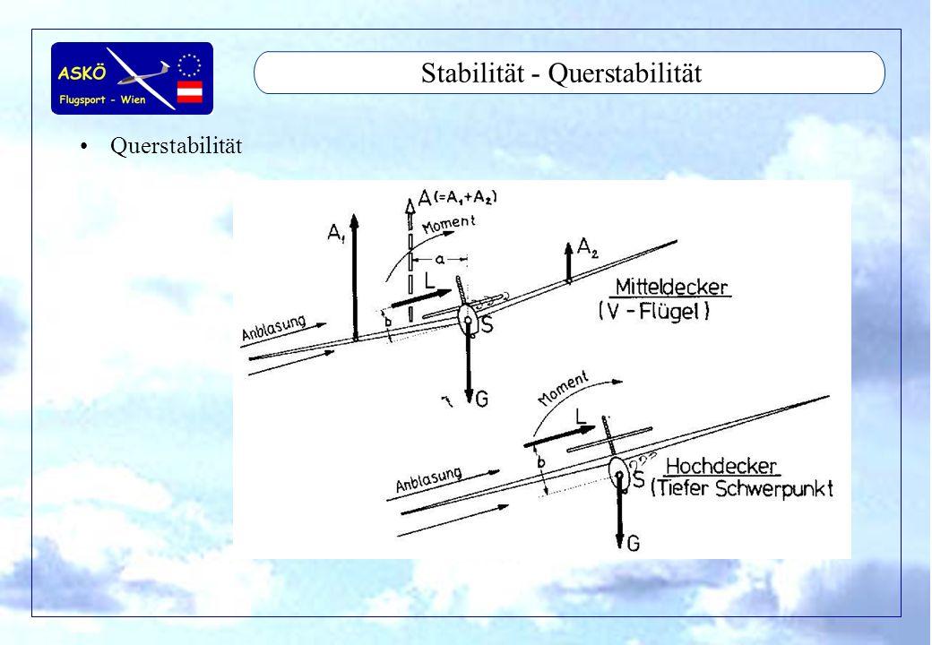 Stabilität - Querstabilität