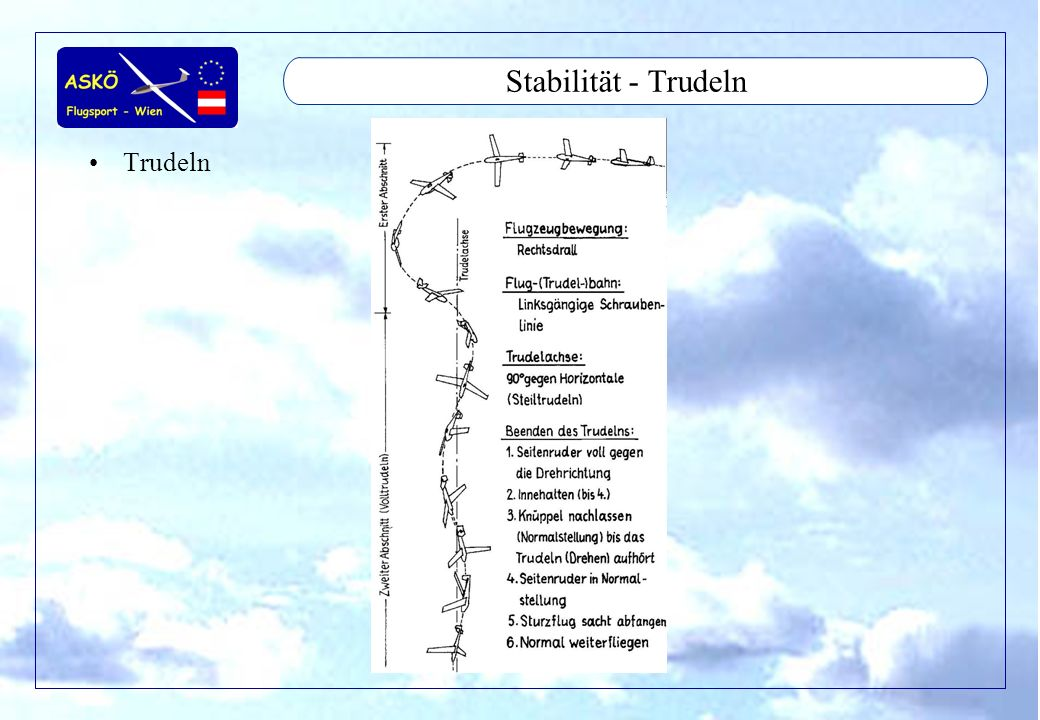 Stabilität - Trudeln Trudeln 11/2001 by Andreas Winkler