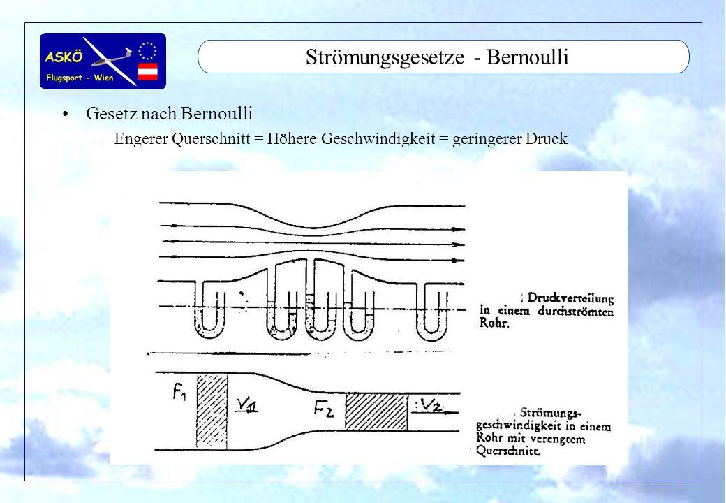 Strömungsgesetze - Bernoulli