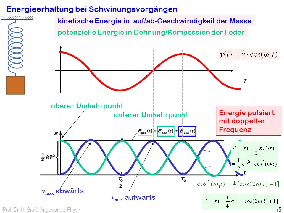 Energieerhaltung bei Schwinungsvorgängen