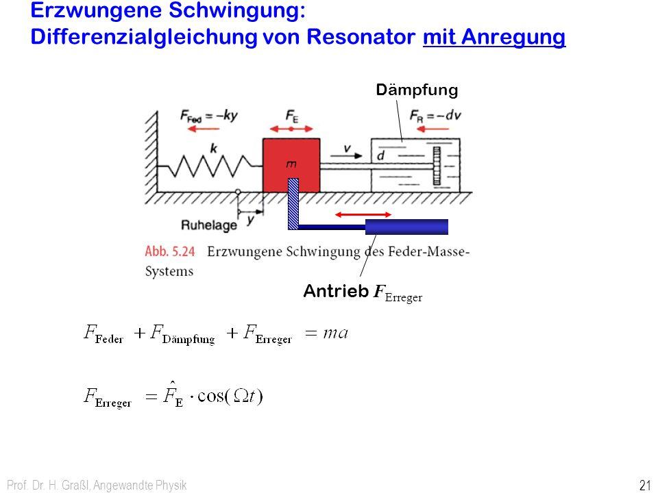 Erzwungene Schwingung: Differenzialgleichung von Resonator mit Anregung