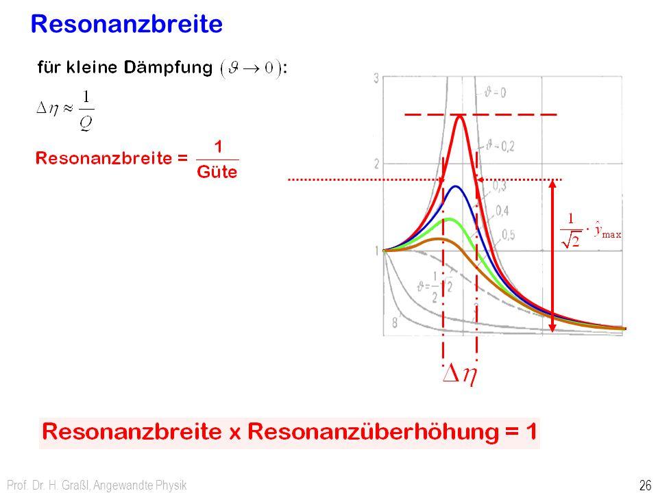 Resonanzbreite Prof. Dr. H. Graßl, Angewandte Physik