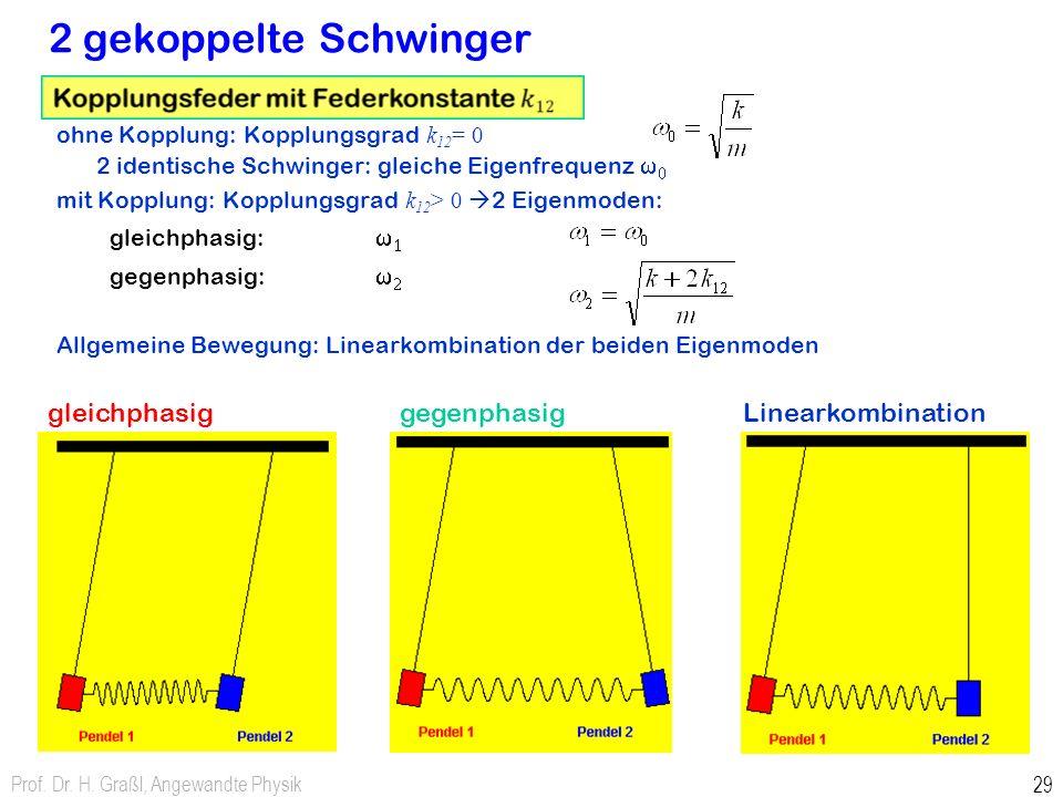 2 gekoppelte Schwinger gleichphasig gegenphasig Linearkombination k12