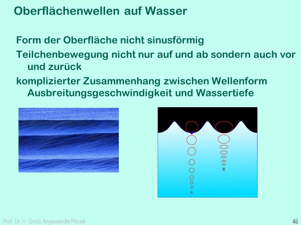 Oberflächenwellen auf Wasser