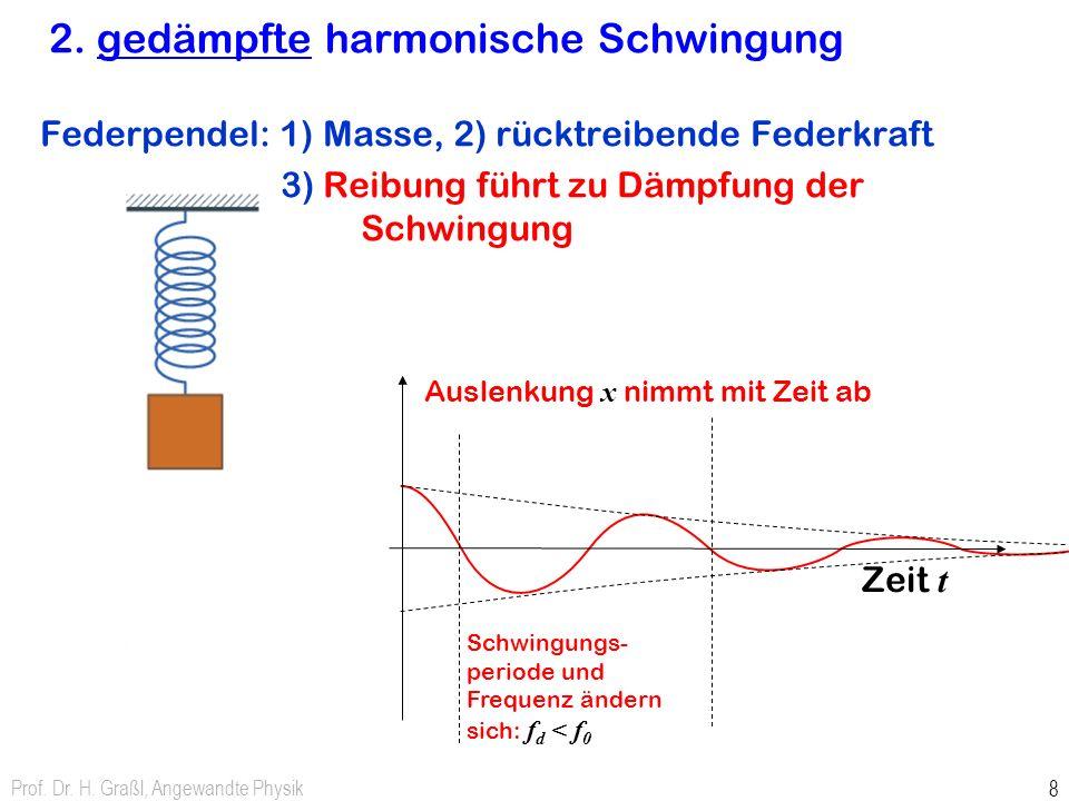 2. gedämpfte harmonische Schwingung