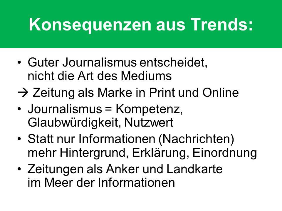 Konsequenzen aus Trends: