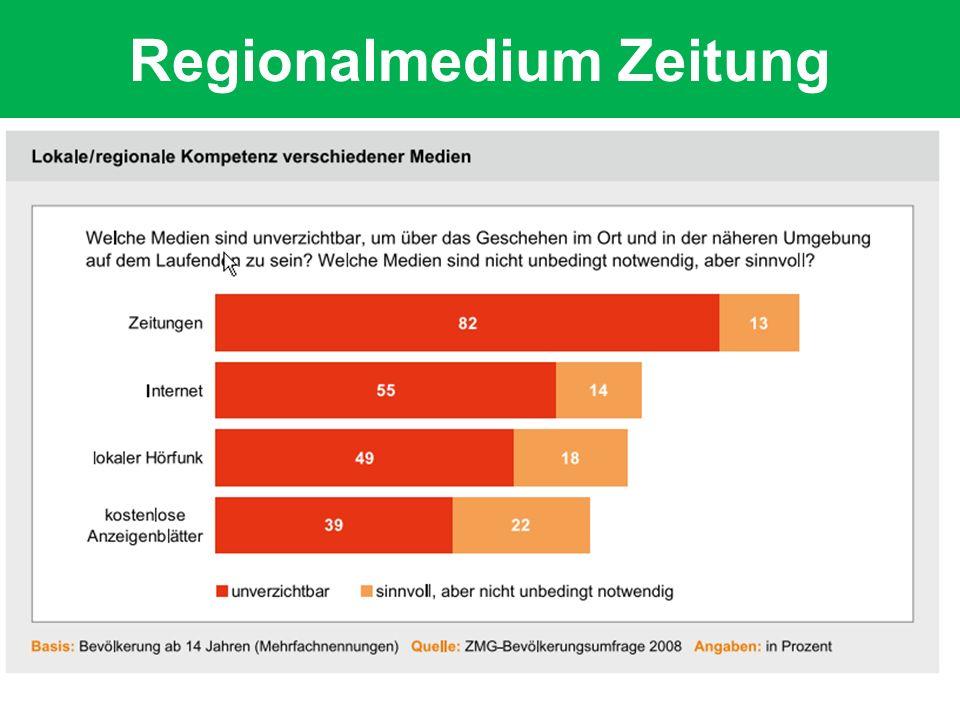 Regionalmedium Zeitung