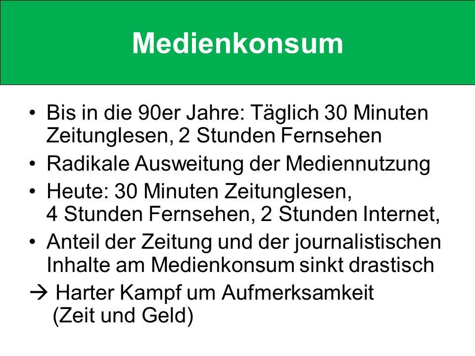 Medienkonsum Bis in die 90er Jahre: Täglich 30 Minuten Zeitunglesen, 2 Stunden Fernsehen. Radikale Ausweitung der Mediennutzung.