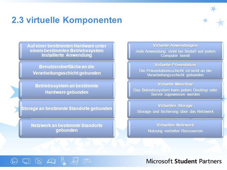 2.3 virtuelle Komponenten