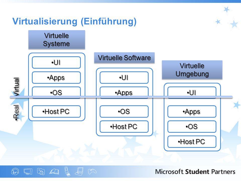 Virtualisierung (Einführung)