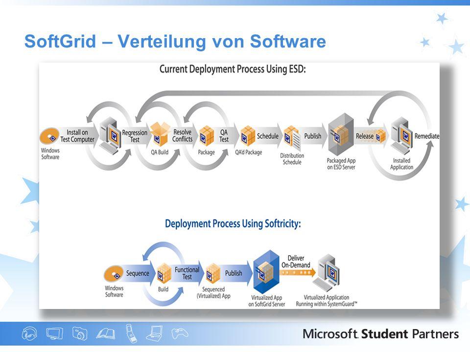 SoftGrid – Verteilung von Software